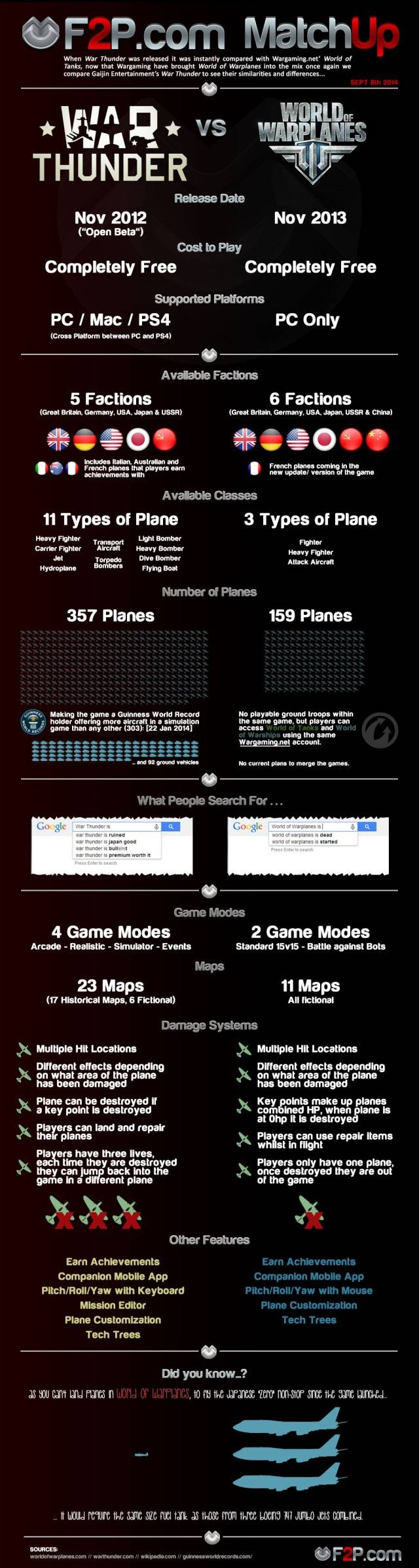 War Thunder v WoP - Infographic 640